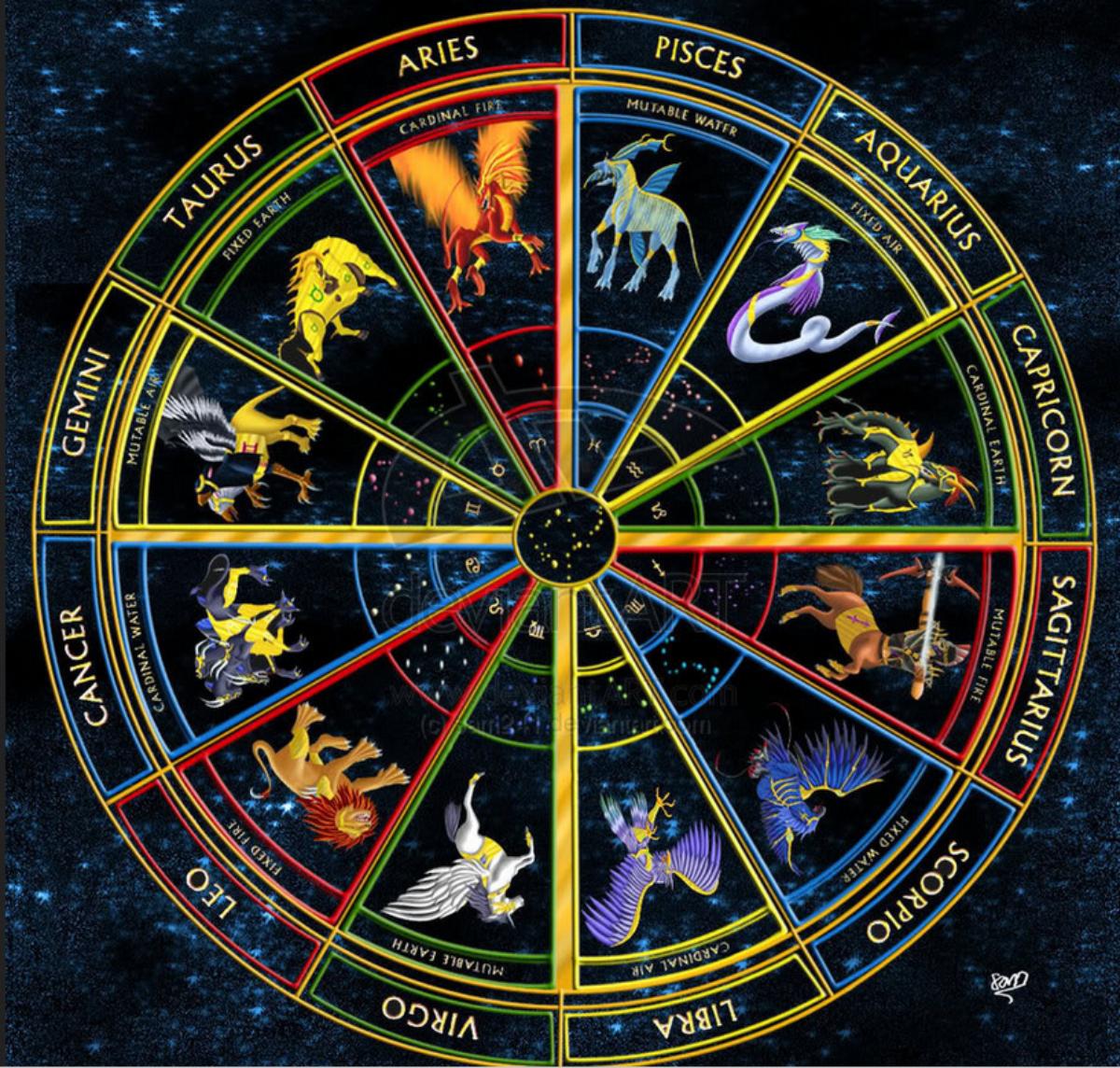 Astrologie tekens dating beste Las Vegas dating sites